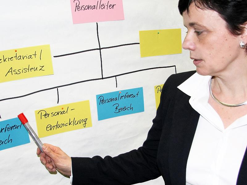 IHK-Bildungszentrum Karlsruhe: Personalfachkaufleute